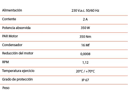 datos_tecnicos_MC300_IMB